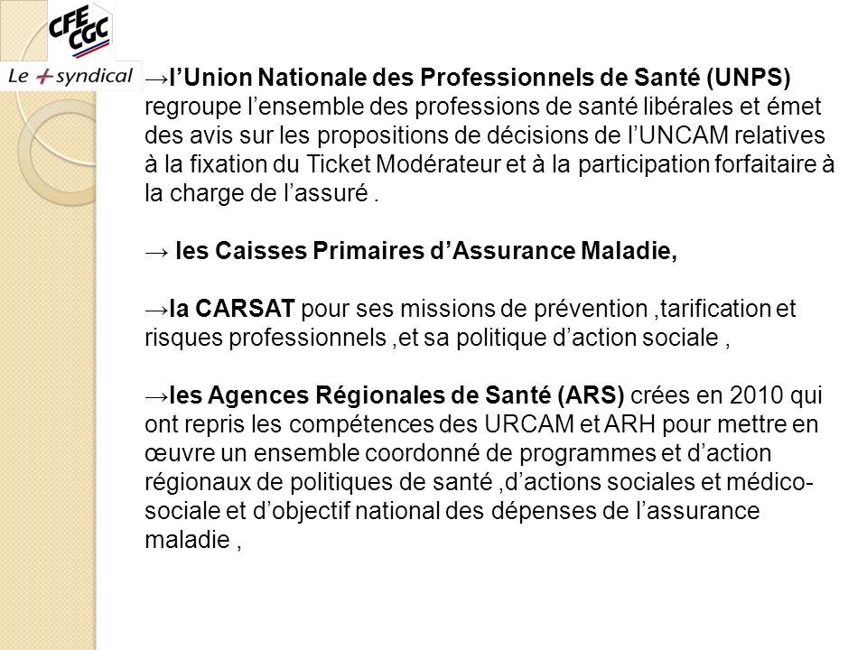 →l'Union Nationale des Professionnels de Santé (UNPS) regroupe l'ensemble des professions de santé libérales et émet des avis sur les propositions de décisions de l'UNCAM relatives à la fixation du Ticket Modérateur et à la participation forfaitaire à la charge de l'assuré .