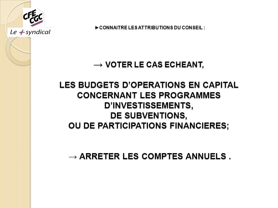 ►CONNAITRE LES ATTRIBUTIONS DU CONSEIL : → VOTER LE CAS ECHEANT, LES BUDGETS D'OPERATIONS EN CAPITAL CONCERNANT LES PROGRAMMES D'INVESTISSEMENTS, DE SUBVENTIONS, OU DE PARTICIPATIONS FINANCIERES; → ARRETER LES COMPTES ANNUELS .