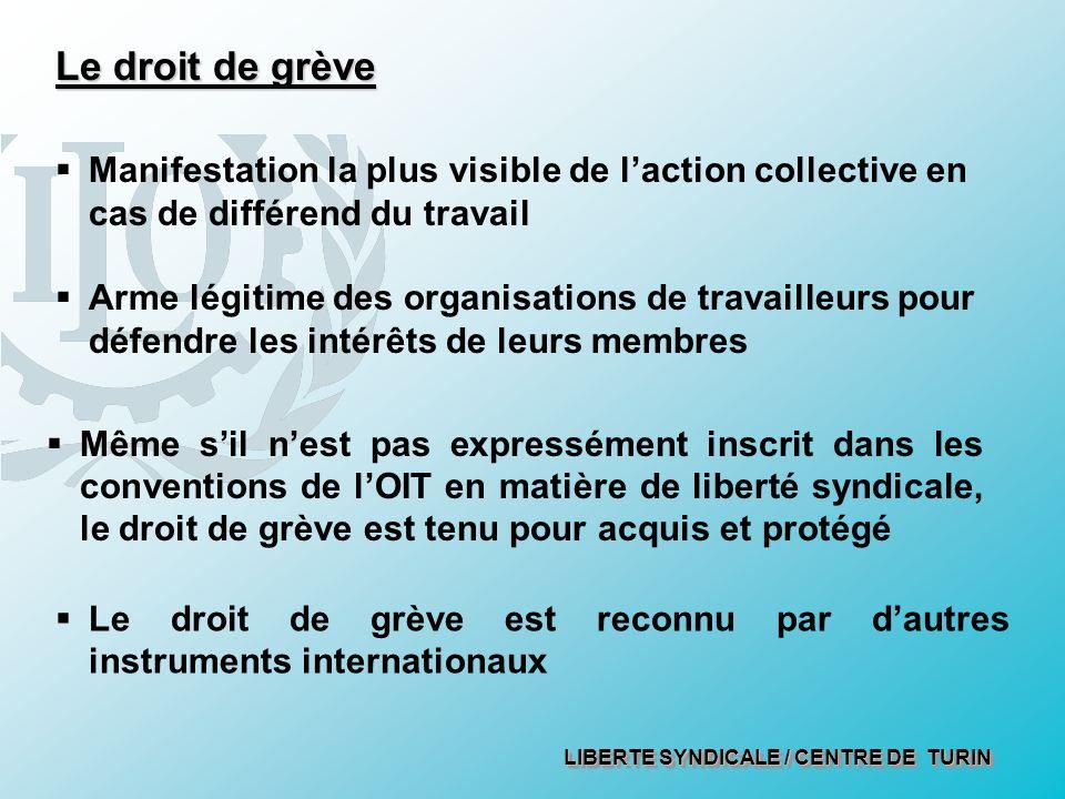 Le droit de grève Manifestation la plus visible de l'action collective en cas de différend du travail.