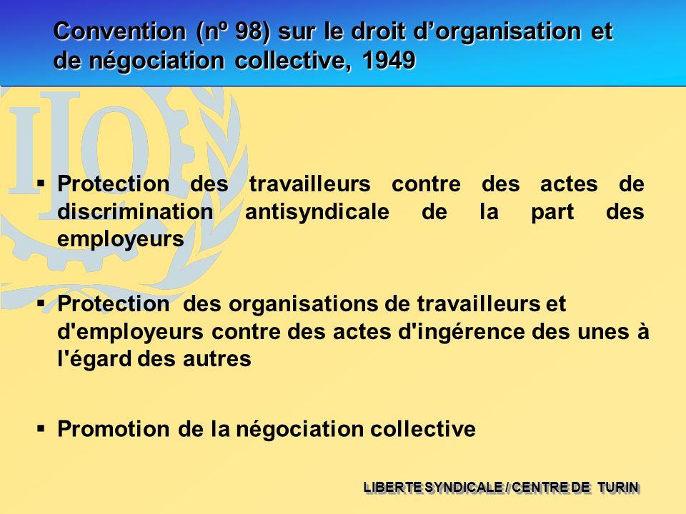 Convention (nº 98) sur le droit d'organisation et de négociation collective, 1949