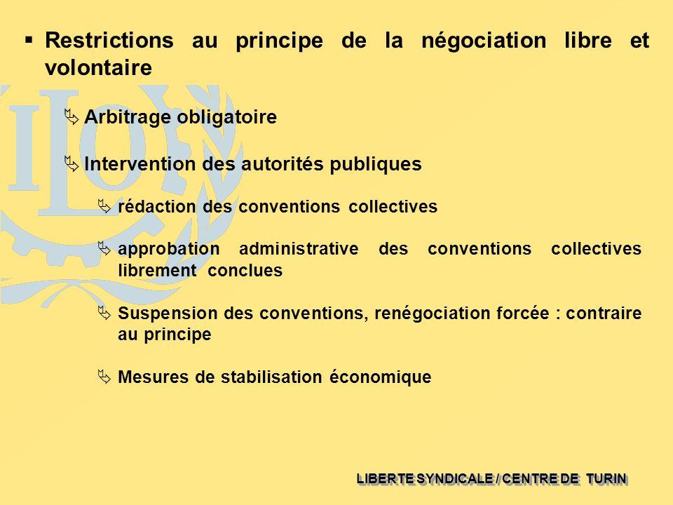 Restrictions au principe de la négociation libre et volontaire