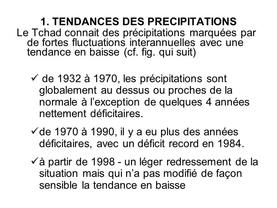 1. TENDANCES DES PRECIPITATIONS