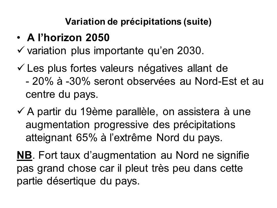 Variation de précipitations (suite)
