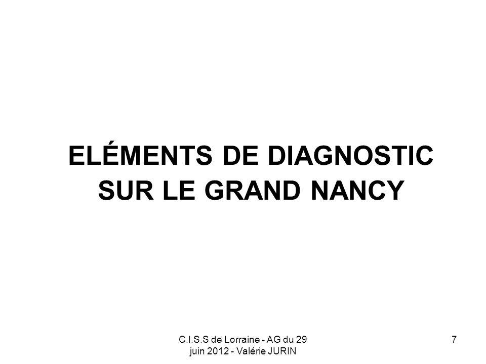 ELÉMENTS DE DIAGNOSTIC SUR LE GRAND NANCY