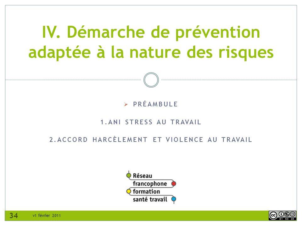 IV. Démarche de prévention adaptée à la nature des risques