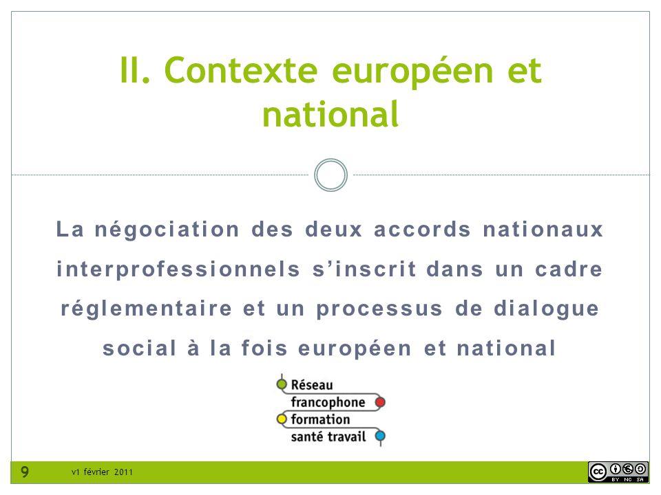 II. Contexte européen et national