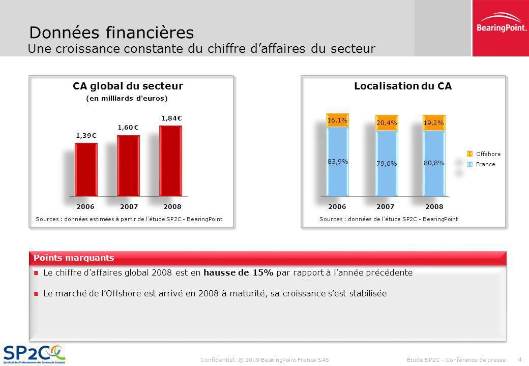 Données financières Une croissance constante du chiffre d'affaires du secteur