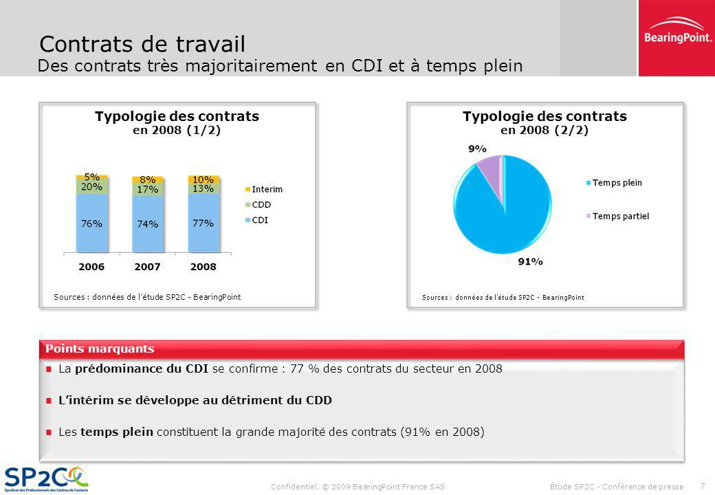 Typologie des contrats Typologie des contrats en 2008 (2/2)