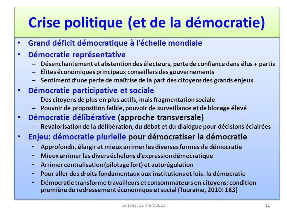 Crise politique (et de la démocratie)