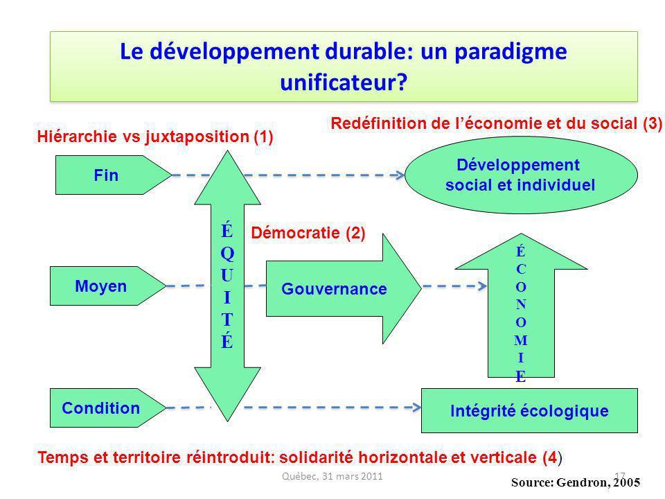 Le développement durable: un paradigme unificateur