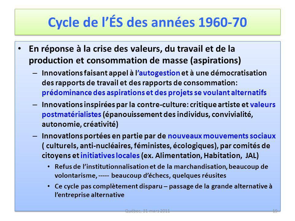 Cycle de l'ÉS des années 1960-70