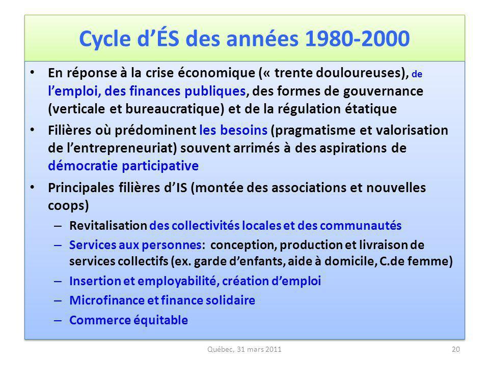 Cycle d'ÉS des années 1980-2000