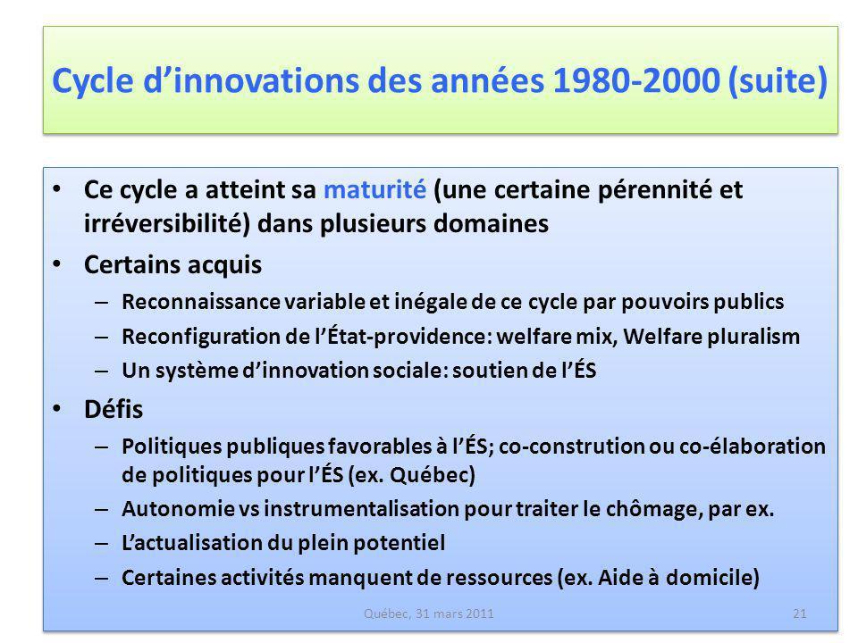 Cycle d'innovations des années 1980-2000 (suite)