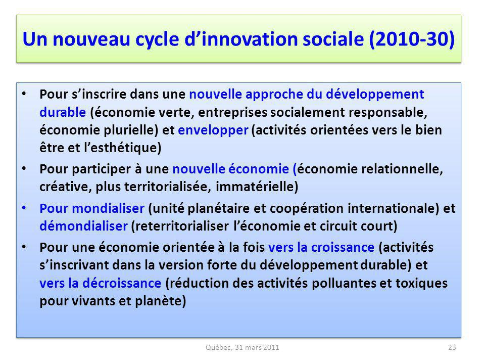 Un nouveau cycle d'innovation sociale (2010-30)