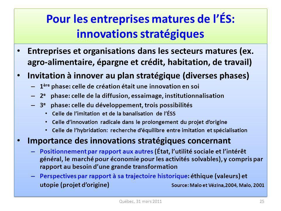 Pour les entreprises matures de l'ÉS: innovations stratégiques