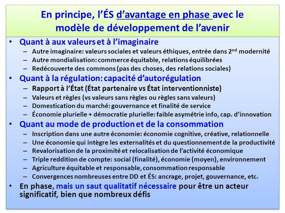 En principe, l'ÉS d'avantage en phase avec le modèle de développement de l'avenir