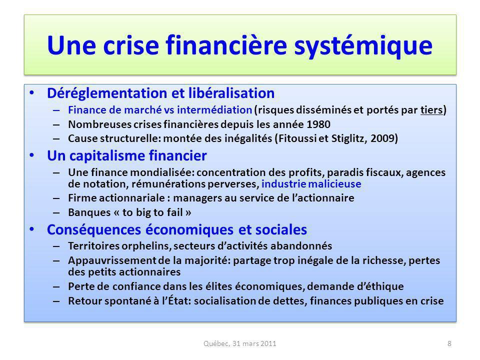 Une crise financière systémique