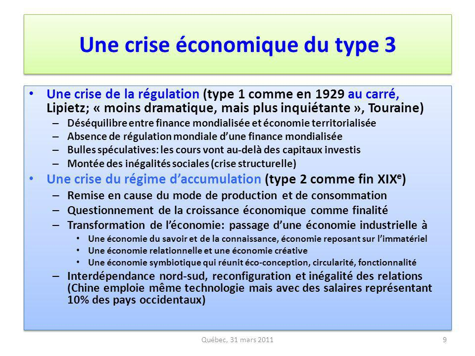 Une crise économique du type 3