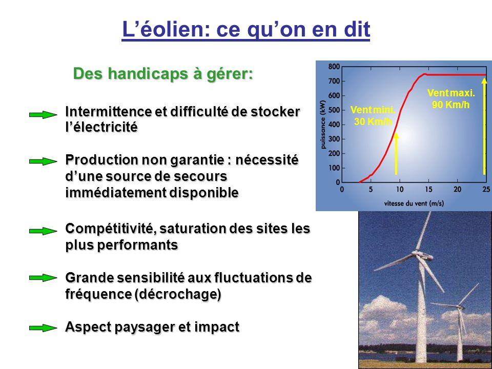 L'éolien: ce qu'on en dit