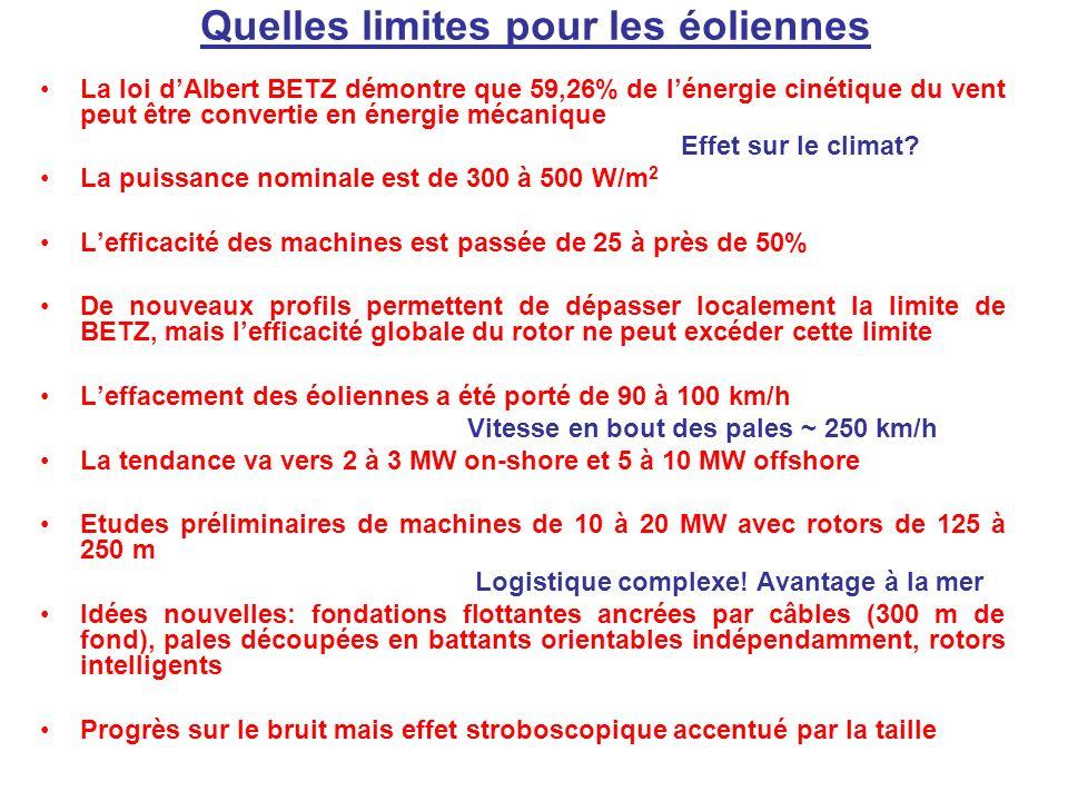 Quelles limites pour les éoliennes