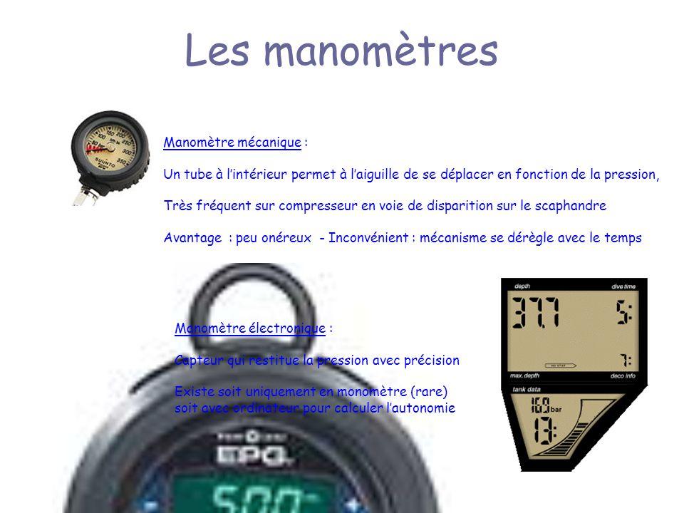 Les manomètres Manomètre mécanique :