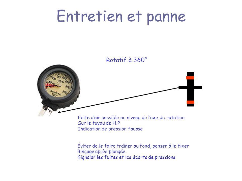 Entretien et panne Rotatif à 360°