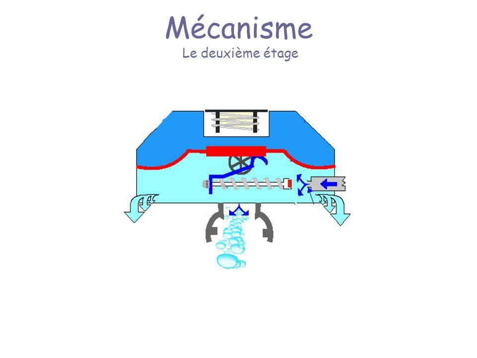 Mécanisme Le deuxième étage