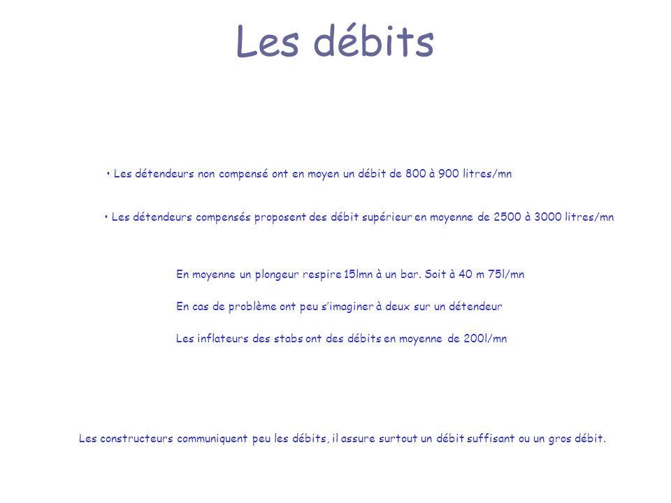 Les débits Les détendeurs non compensé ont en moyen un débit de 800 à 900 litres/mn.