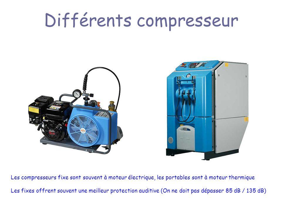 Différents compresseur