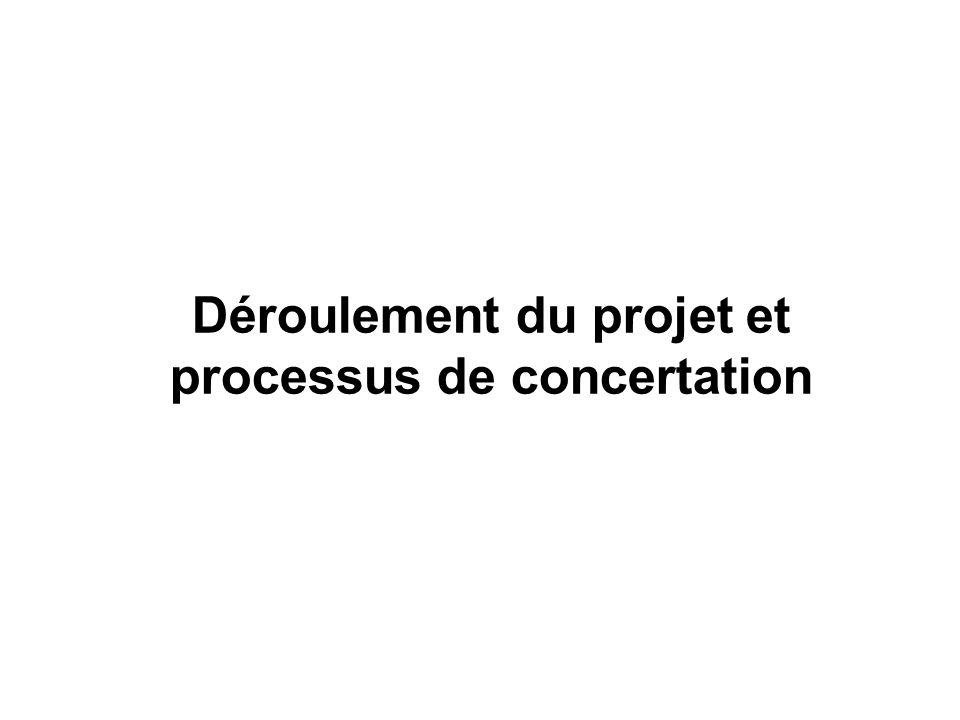 Déroulement du projet et processus de concertation
