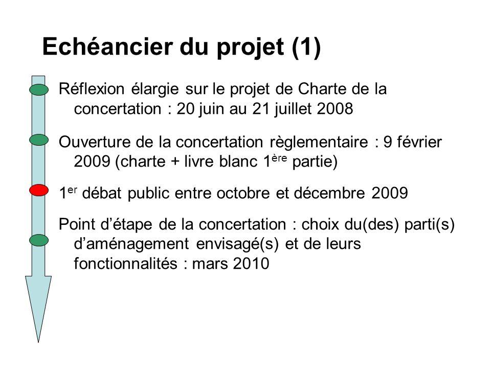 Echéancier du projet (1)
