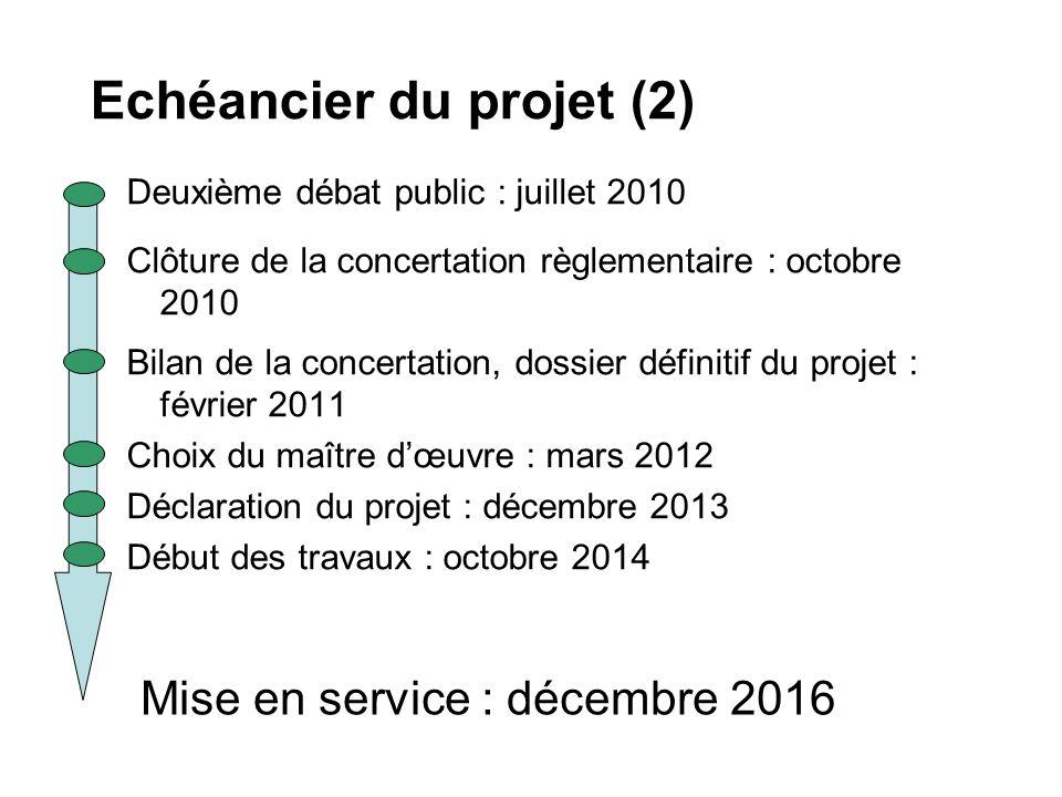 Echéancier du projet (2)