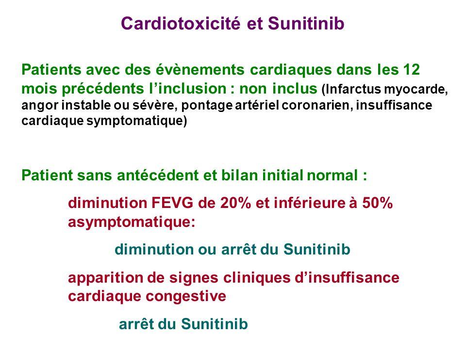 Cardiotoxicité et Sunitinib