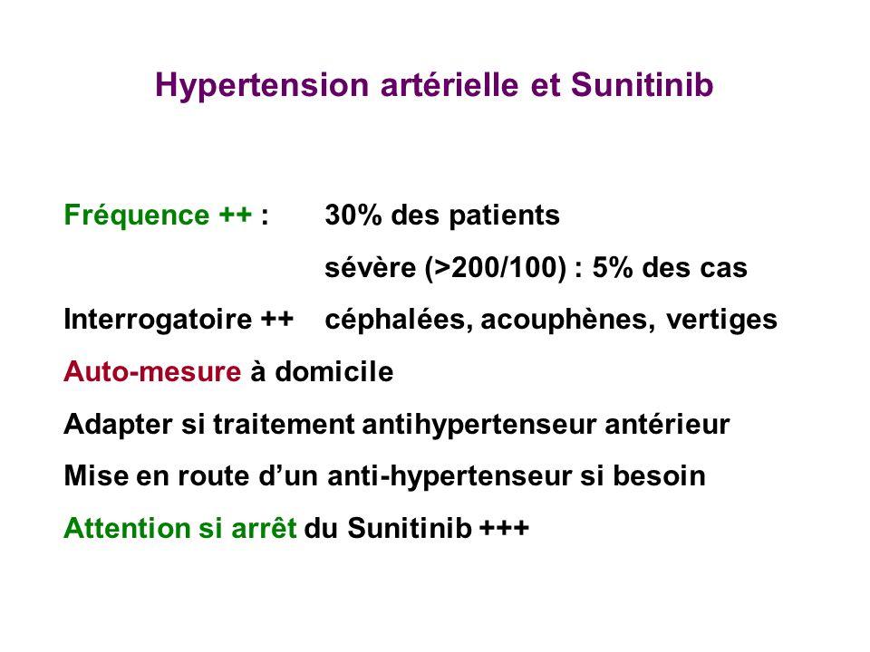 Hypertension artérielle et Sunitinib