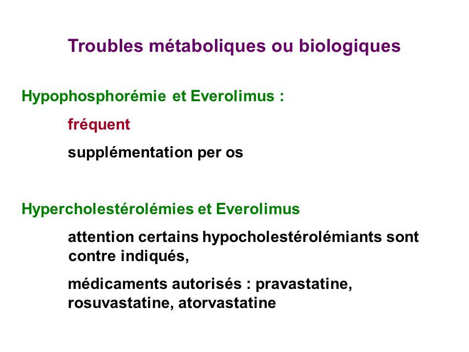 Troubles métaboliques ou biologiques