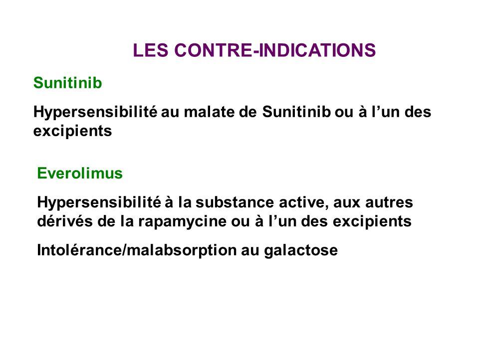 LES CONTRE-INDICATIONS