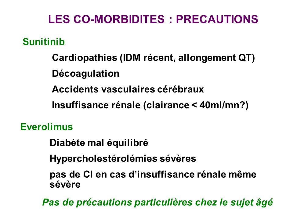 LES CO-MORBIDITES : PRECAUTIONS