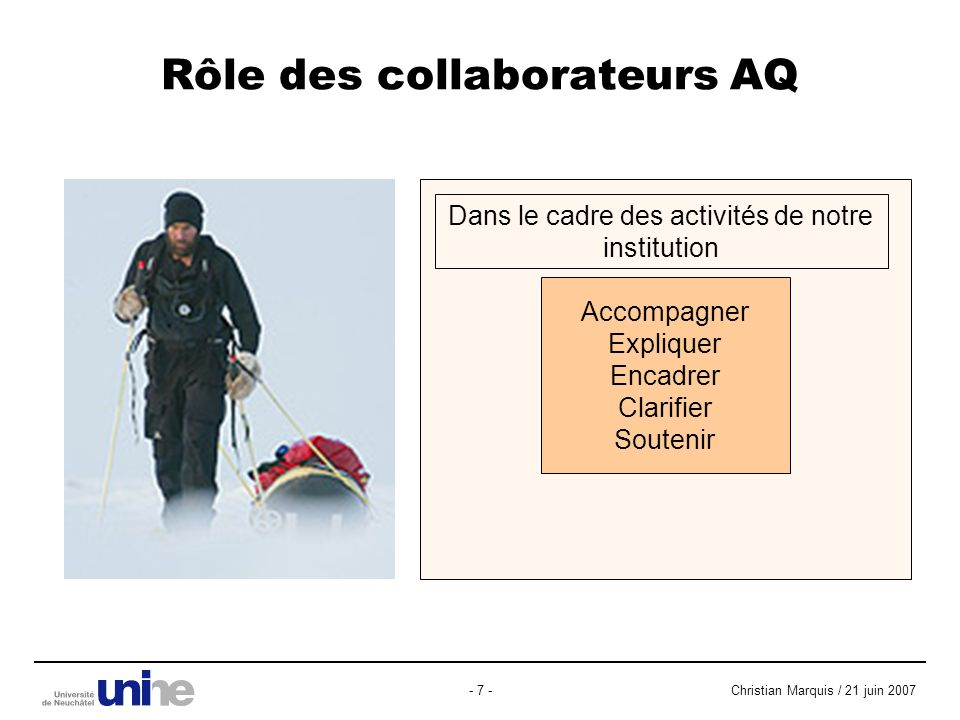 Rôle des collaborateurs AQ