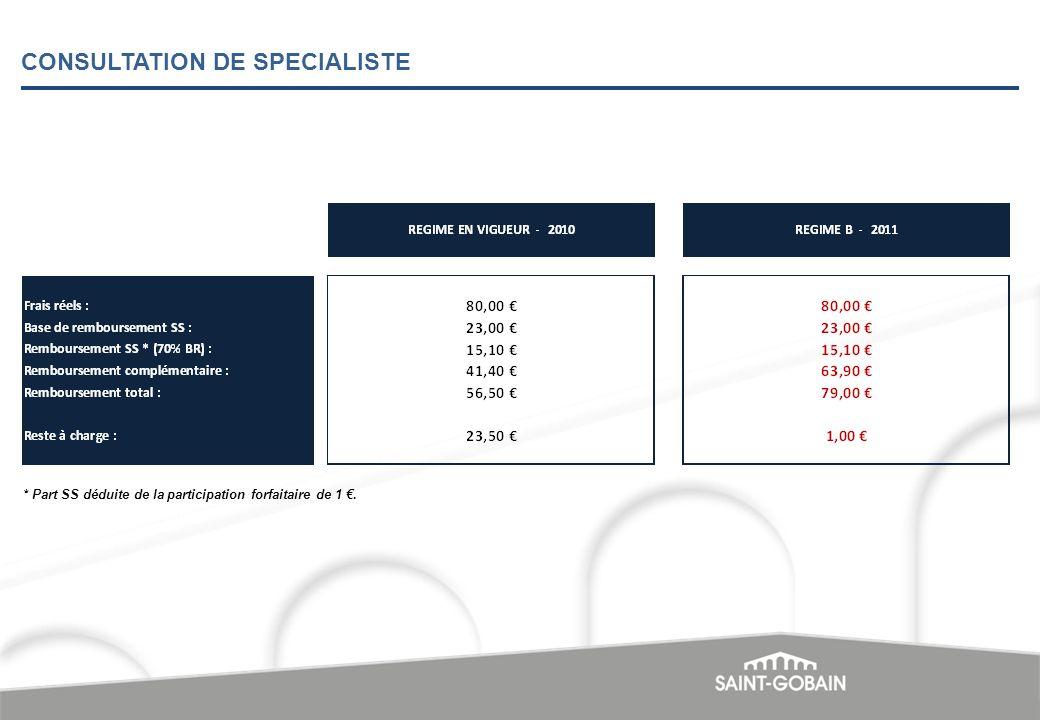 CONSULTATION DE SPECIALISTE