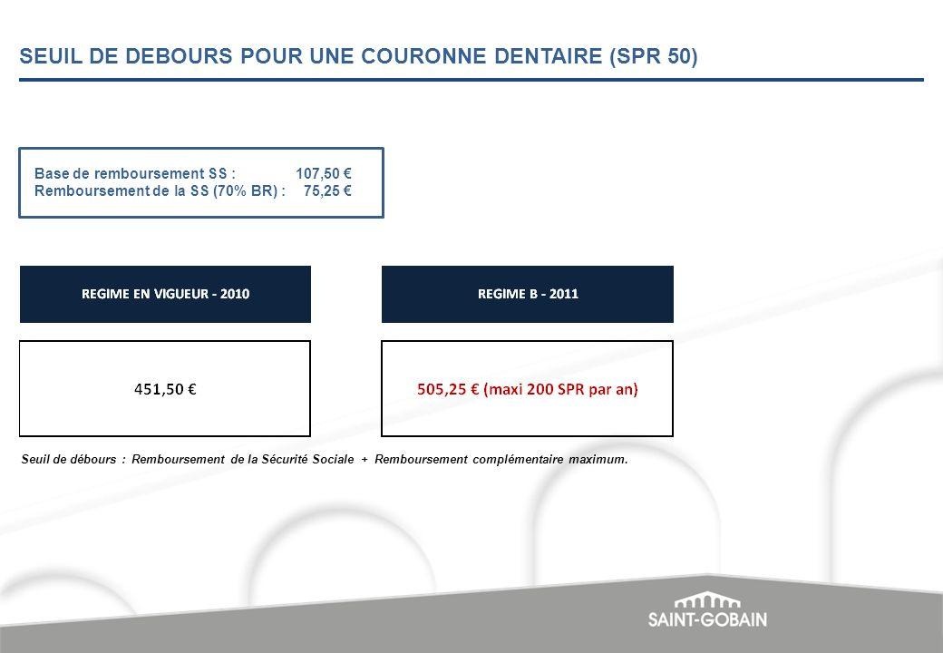 SEUIL DE DEBOURS POUR UNE COURONNE DENTAIRE (SPR 50)