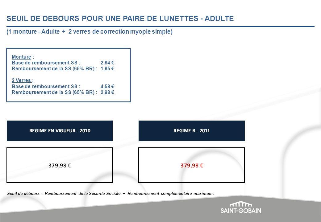 SEUIL DE DEBOURS POUR UNE PAIRE DE LUNETTES - ADULTE