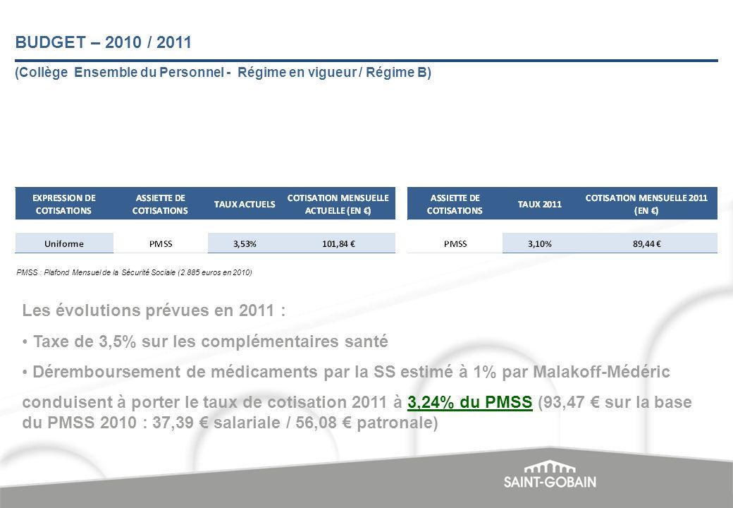 Les évolutions prévues en 2011 :