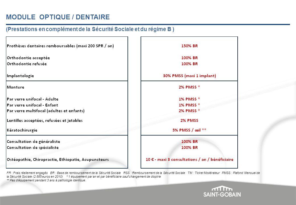 MODULE OPTIQUE / DENTAIRE