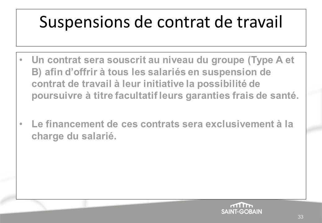 Suspensions de contrat de travail