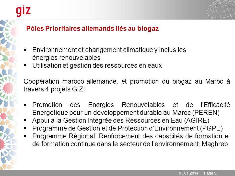 Pôles Prioritaires allemands liés au biogaz