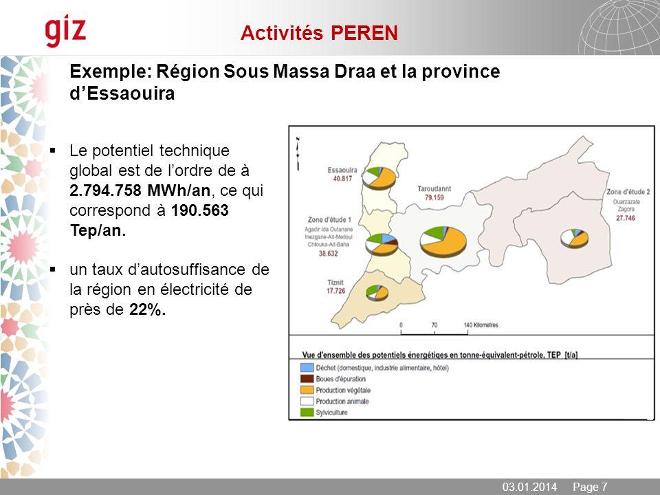 Exemple: Région Sous Massa Draa et la province d'Essaouira