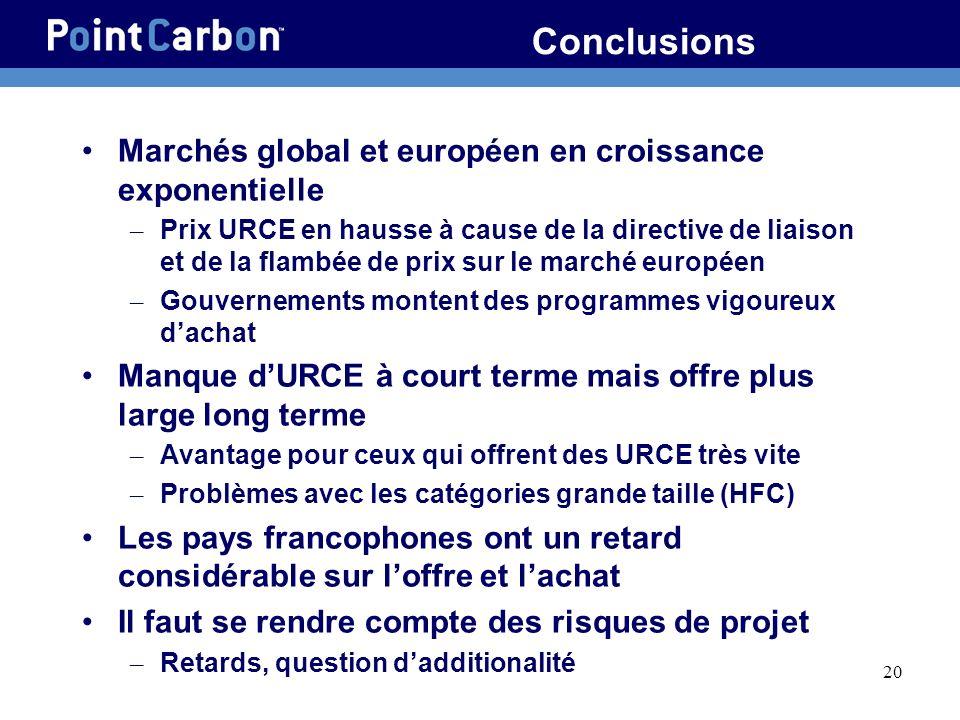 Conclusions Marchés global et européen en croissance exponentielle