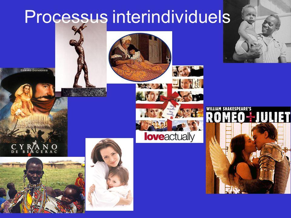 Processus interindividuels
