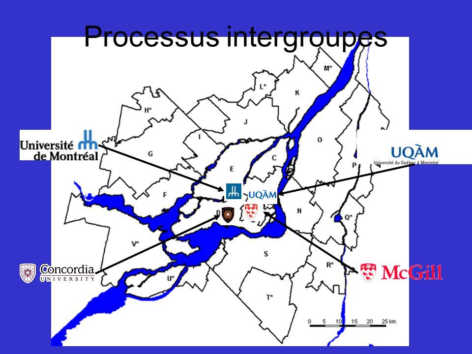 Processus intergroupes