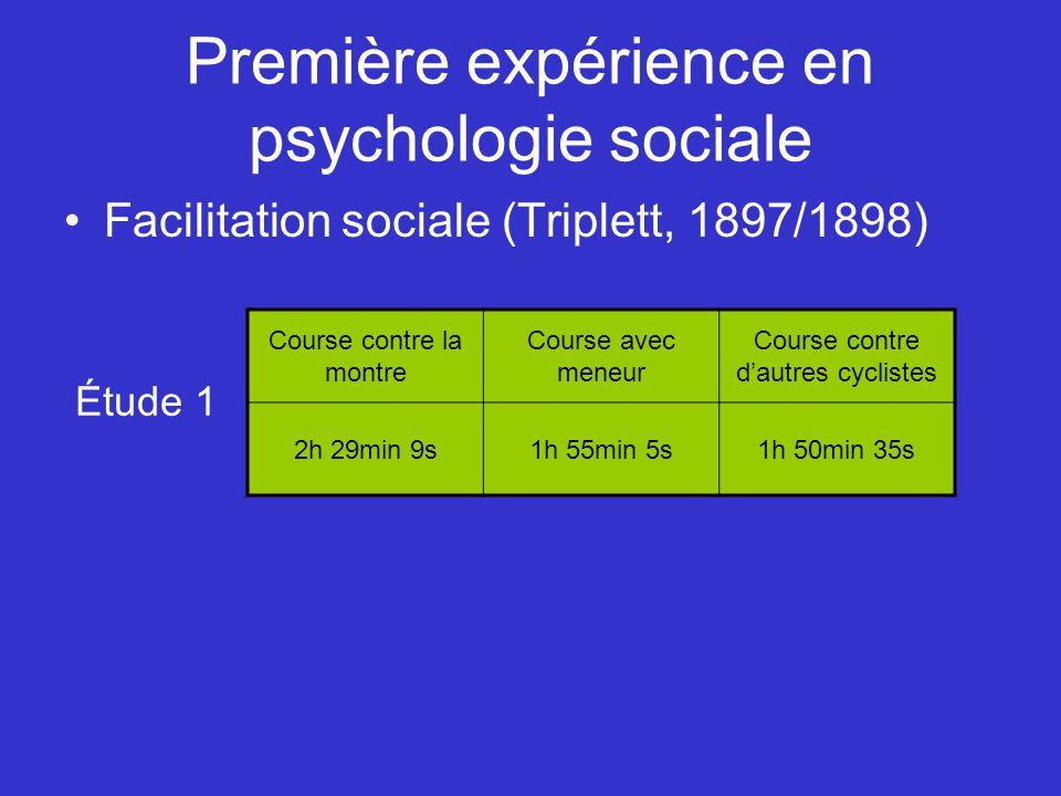 Première expérience en psychologie sociale